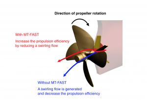 MT-FAST_flow_en