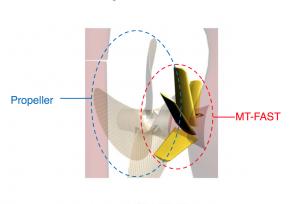 MT-FAST_propeller