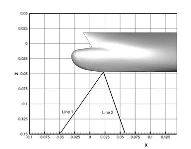 痩型船の流速評価位置
