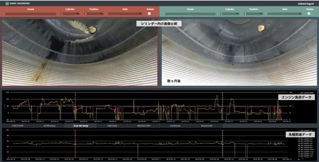機関室内診断独自ソフトウェアの画面